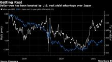 Yen Poised to Unwind Pandemic-Driven Gains on Policy Divergence