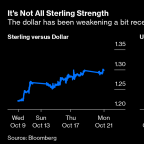 What Can Possibly Go Wrong for Sterling?
