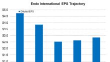 Endo International Has Raised Its Earnings Guidance for 2018