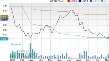 What Makes Power Solutions International (PSIX) a Strong Sell?