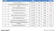 Are Institutional Investors Bearish on Hi-Crush Partners?