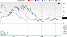 Keryx Biopharmaceuticals (KERX) Up 5% Since Earnings Report: Can It Continue?