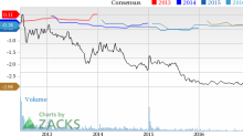 Why Arena Pharmaceuticals (ARNA) Could Be Positioned for a Surge