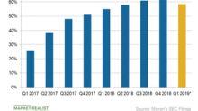 US Tariffs to Impact Micron's Gross Margin