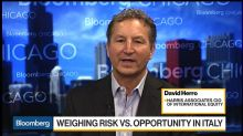 Intesa Presents a Buying Opportunity on Price Weakness, Herro Says