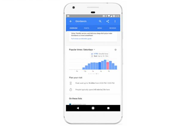 Google shows the waiting times at your favorite restaurants