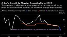 疫情現實擺在眼前 中國經濟成長目標何去何從