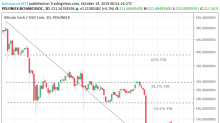 Bitcoin Cash – ABC, Litecoin and Ripple Daily Analysis – 19/10/19