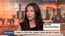 RBC Sees Risks Skewed to Downside for China's GDP Growth