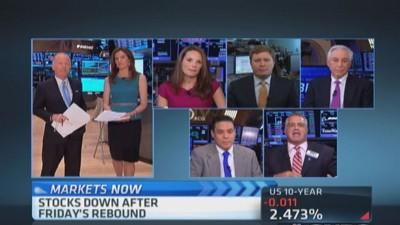 Closing Bell Exchange: Can't fight the Fed