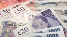 GBP/JPY Price Forecast – British Pound Continues to Meander