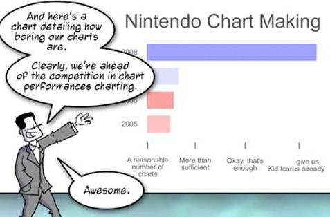 Readers pick best webcomic: Impressions of Nintendo's E3 conference