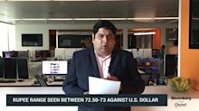 #BQMoney: Rupee Seen Weak; Focus On Fed Commentary