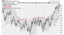 5 Chip Stocks to Watch Next Week