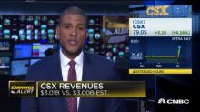 CSX beats on top and bottom lines, improves operating ratio