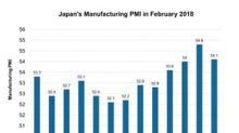 Insight into Japan Manufacturing PMI in February 2018