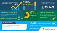 Automotive OBD Dongle Market with Impact of COVID-19 Highlights (2019-2023) | Conducive Technological Environment to Boost the Market Growth | Technavio