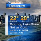 Chicago AccuWeather: Not as cold with morning lake snow Monday