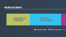 What Kind Of Shareholders Own Hor Kew Corporation Limited (SGX:BBP)?