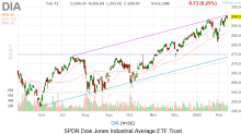 Dow Jones Today: Coronavirus Controversy Reemerges