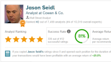 """2 """"Strong Buy"""" Stocks From the Best Analysts on Wall Street"""