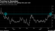 Deja Vu for Weary Pound Traders as Focus Stays on U.K. Politics