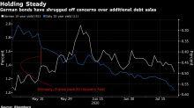 Bundesanleihen können Konkurrenz durch neue EU-Bonds verkraften