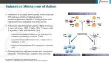 NewLink Genetics Describes the Differentiated Mechanism of Action of Indoximod in AACR Poster Presentation