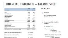Analyzing Euronav's Balance Sheet on December 31