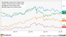 3 Top Bank Stocks to Buy in July