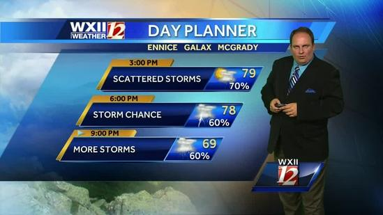 PM Update: Austin's storm outlook