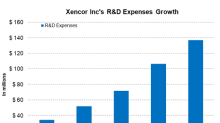 Exploring Xencor's Cash Flows