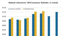 Edwards Lifesciences' Q3 2018 Earnings Estimates