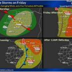 Severe storms with hail the size of ping pong balls in North Texas weather forecast