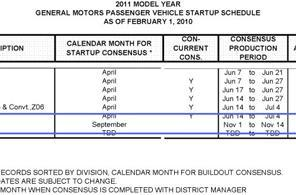 2011 Chevy Volt pinned with a November 1st official production kickoff date?