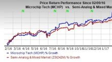 Microchip (MCHP) Beats on Q3 Earnings; Raises Guidance