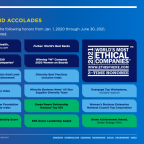 From the Fifth Third Bank 2020 ESG Report: Awards and Accolades
