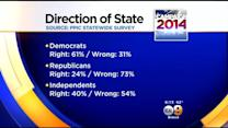 Economics Expert Weighs In On California's State Of The State