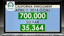 California leads the pack in private health insurance signups