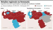 Divisão entre oposição venezuelana cresce após eleições