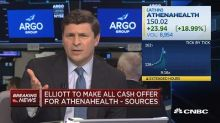 Elliott to make all-cash offer for Athenahealth, say sour...