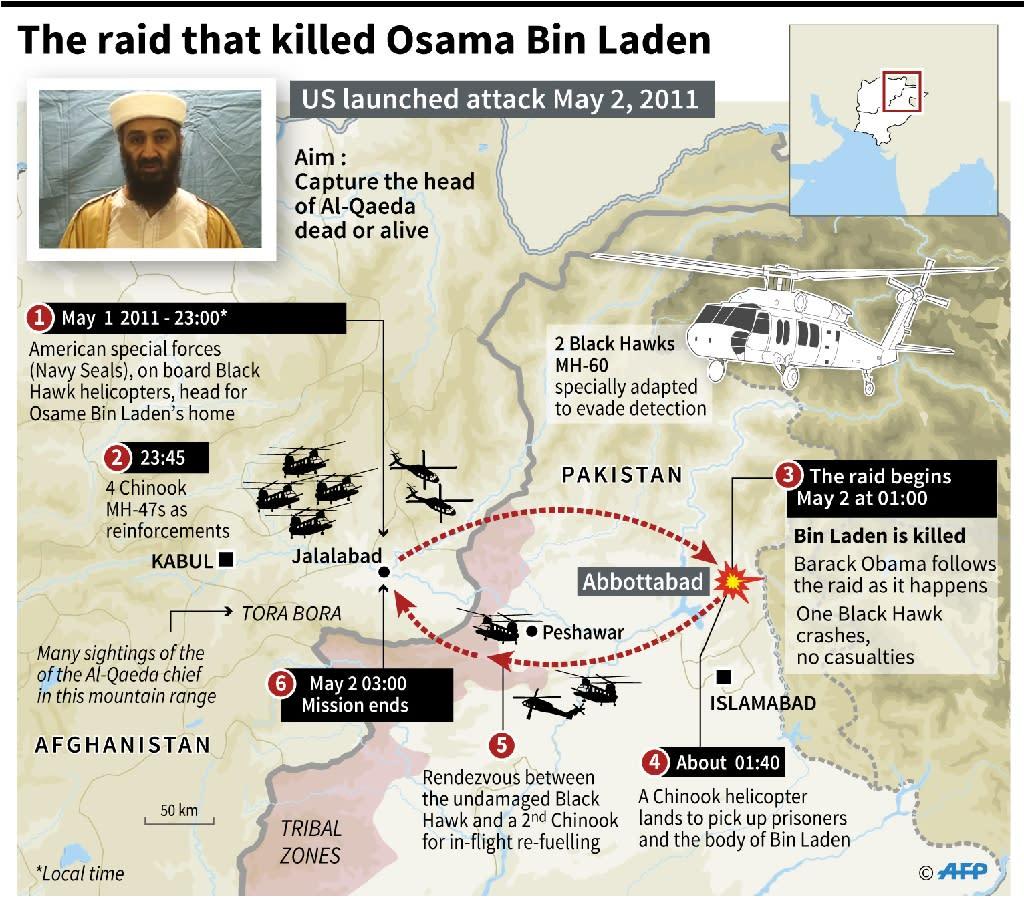 The raid that killed Osama Bin Laden (AFP Photo/Sophie Ramis, Kun TIAN)