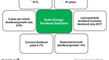 Comparing Duke Energy's Payout Ratio with Its Peers
