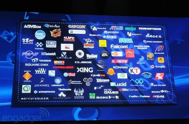 PS4 will have support from 'every' major third party