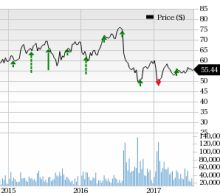What's in the Offing for Bristol-Myers (BMY) in Q2 Earnings?