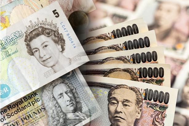 GBP/JPY Price Forecast – British Pound Gives Up Early Gains Against Yen