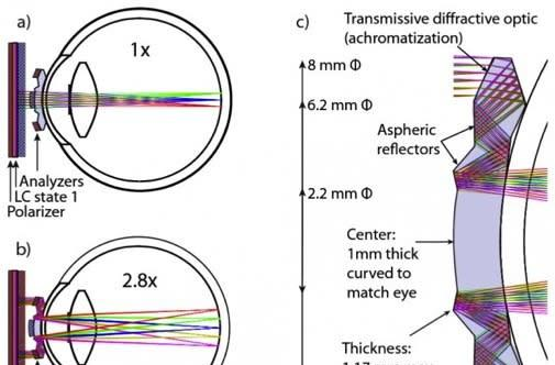 Telescopic contact lenses magnify sight 2.8 times, turn wearer into cyborg