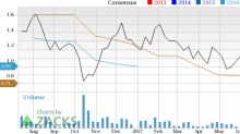 What Falling Estimates & Price Mean for Covenant Transportation (CVTI)