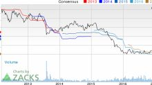 Why Is Potash Corp (POT) Down 7.2% Since the Last Earnings Report?
