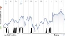 See what the IHS Markit Score report has to say about Amphenol Corp.